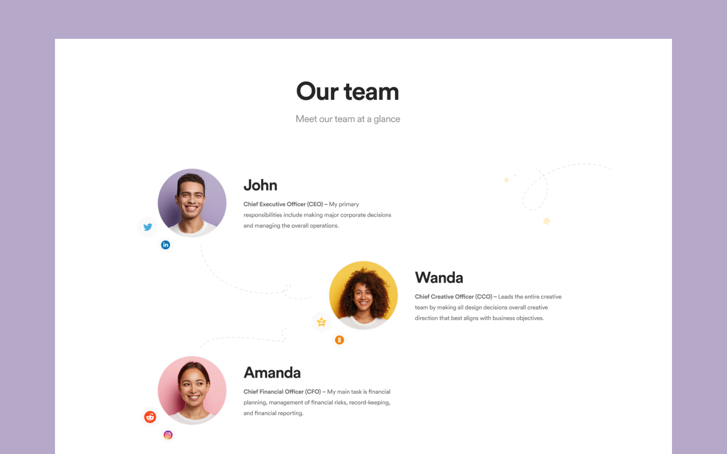 Team component built to improve trust and culture within your business.