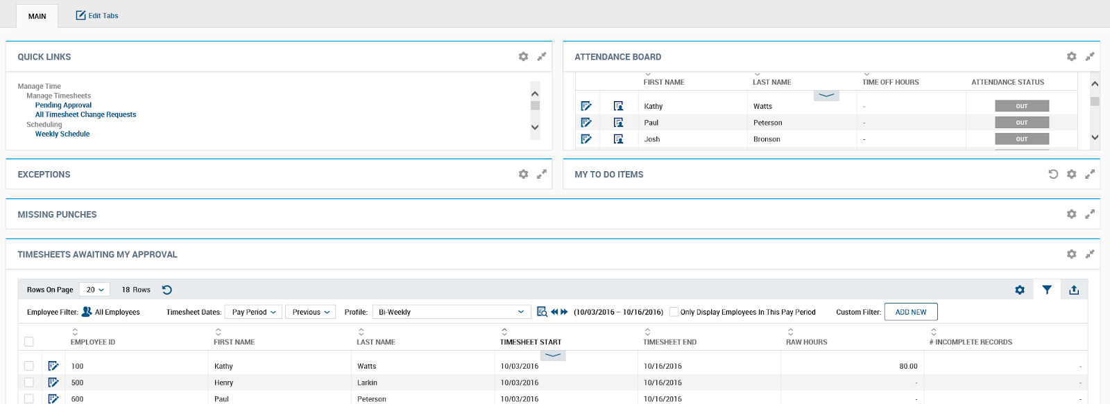 Kronos Workforce Ready Manager Dashboard