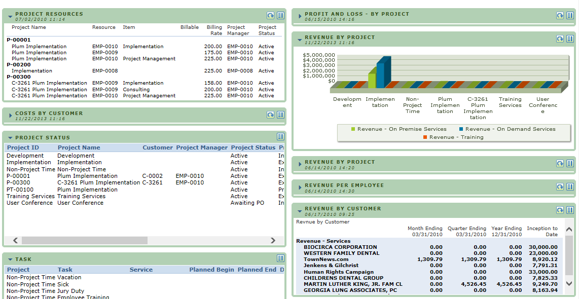 ERP project implementation spreadsheet