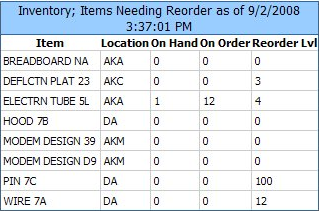 example inventory spreadsheet