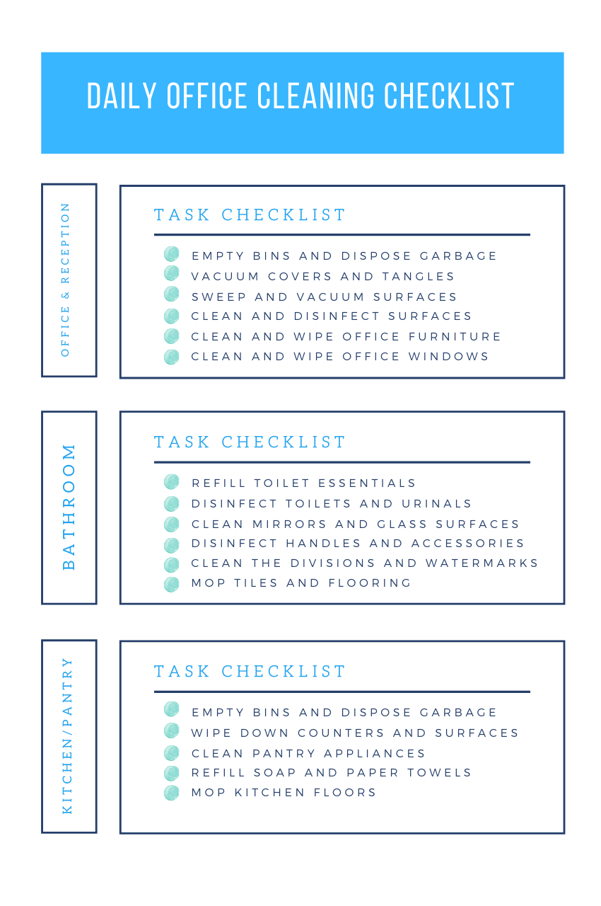 Office Cleaning Checklist Daily Weekly And Monthly Tasks