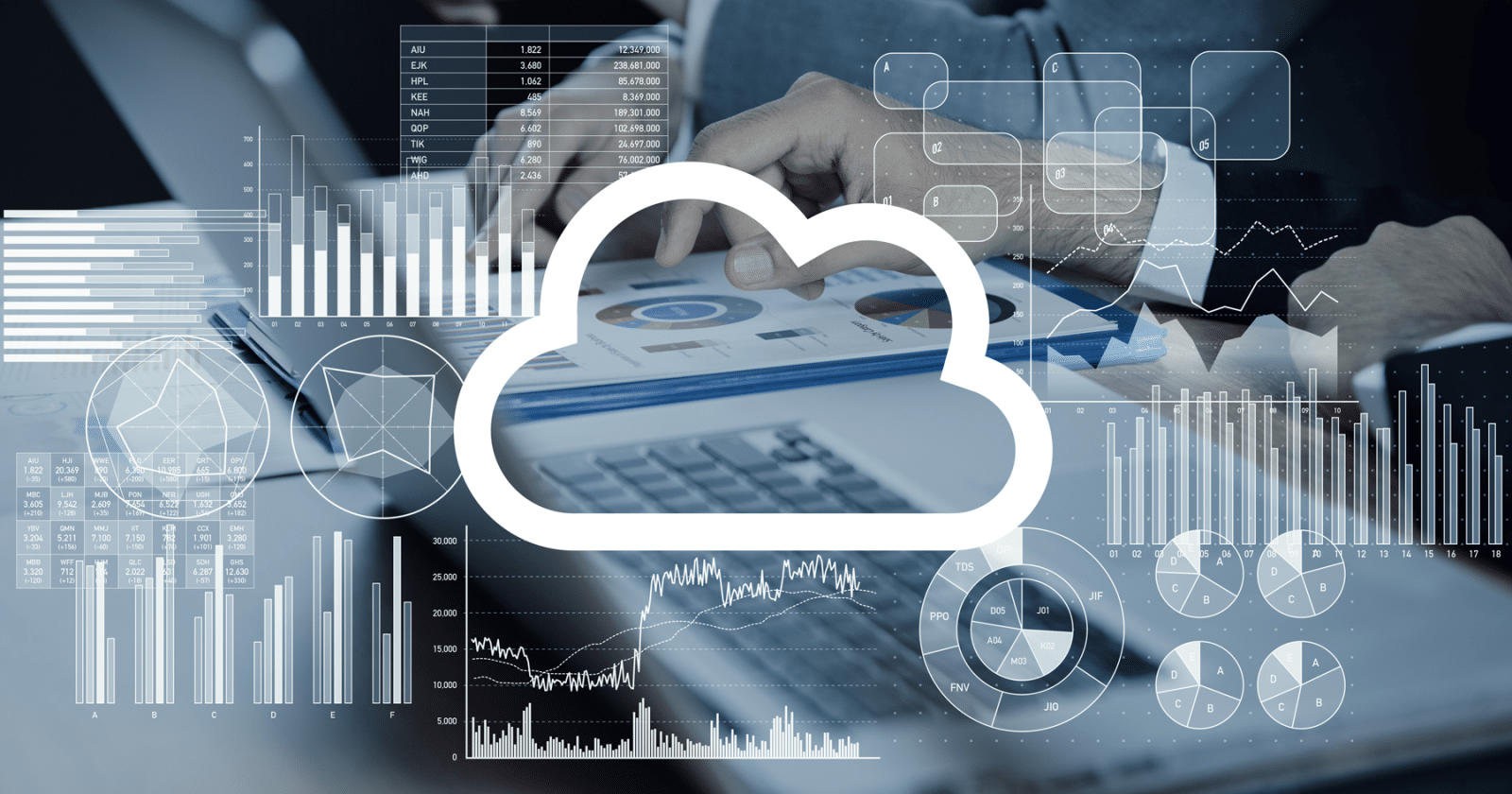 The Benefits Of Cloud Faxing For Financial Service Firms Now and Beyond
