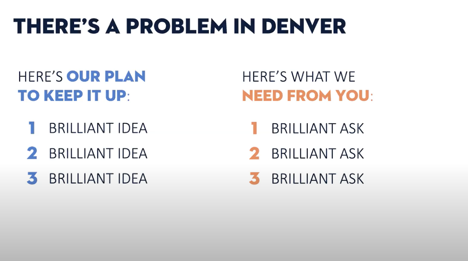 """A summary of why there's a problem in Denver, featuring three points under """"What we plan to do"""" and three points under """"Here's what we need from you"""""""