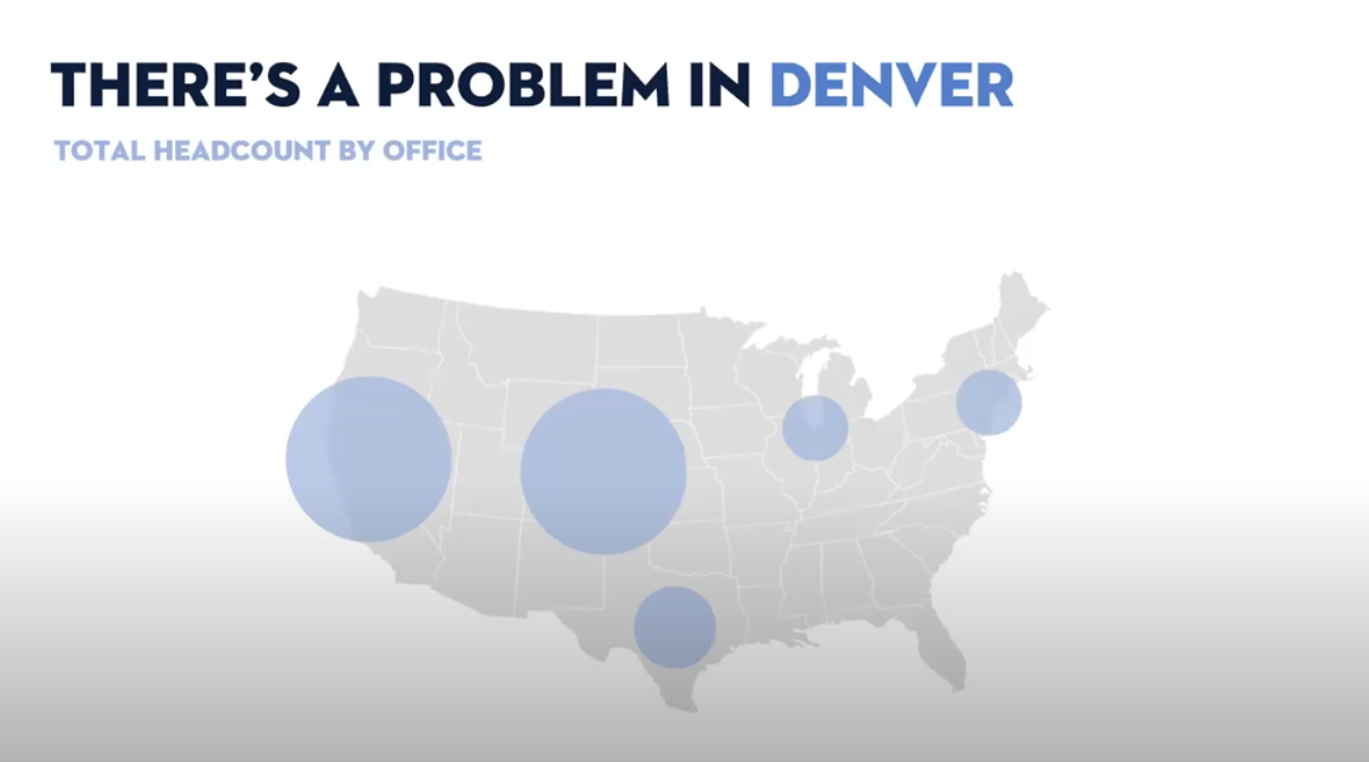 A gray map of the USA, with light blue circles over each office location to demonstrate their heacount : San Francisco and Denver are the same size, while Austin, New York, and Chicago are much smaller