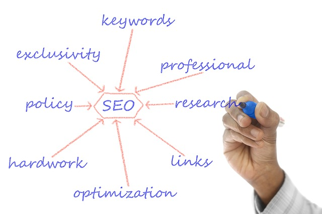 Unlocking the Secret of Search Engines