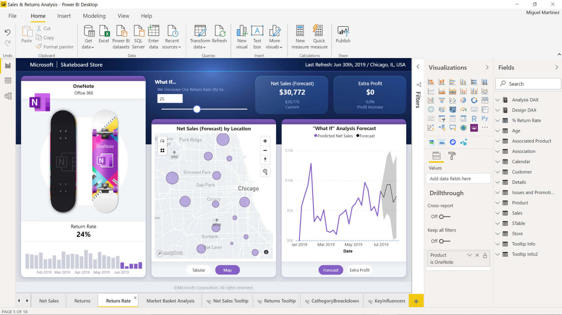 Power BI screen - Creation of interactive reports forFREE