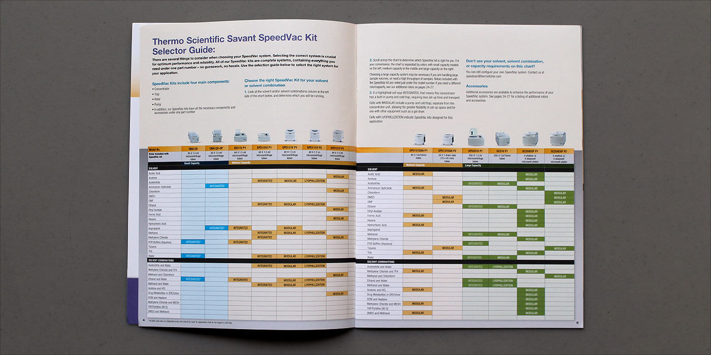 Thermo Fisher Scientific brochure spread for SpeedVac centrifuge kit. Color-coded metric shows comparison of features and capabilities of numerous centrifuge models.