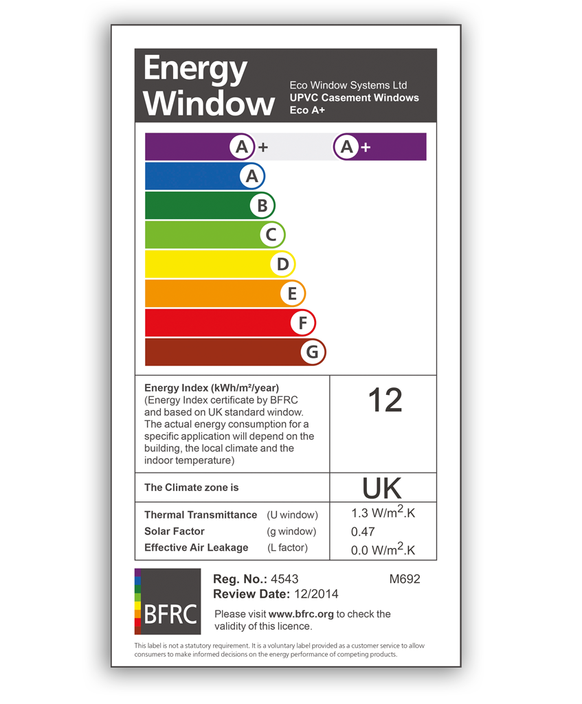 Graphic illustrating Eco Window Systems energy performance rating
