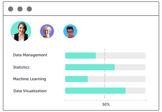 Skills Tracking of students within Strut Learning's intuitive Learning Management System (LMS)