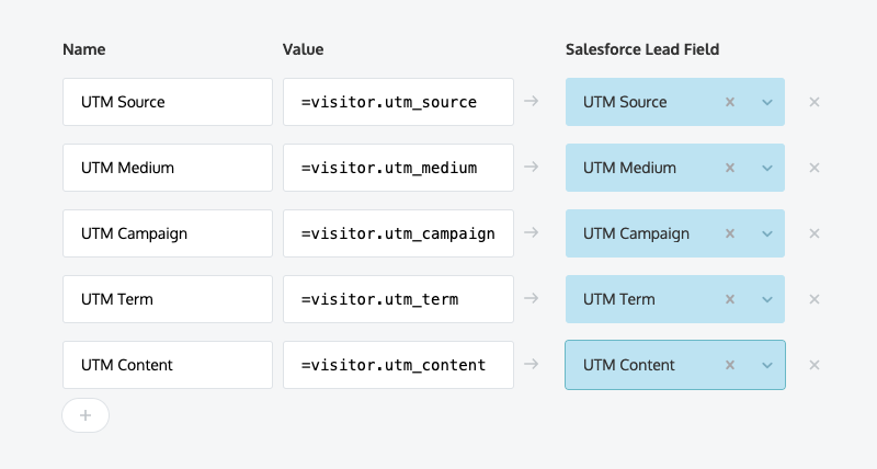 Tracking UTM parameters as hidden fields values and mapping to Salesforce