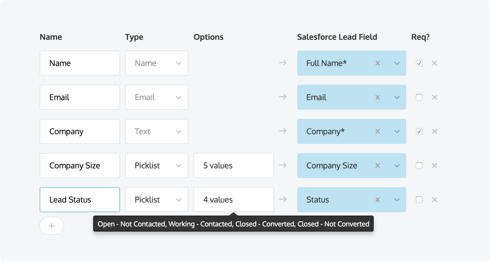 Mapping Lead Status to Salesforce which is important for Lead conversion
