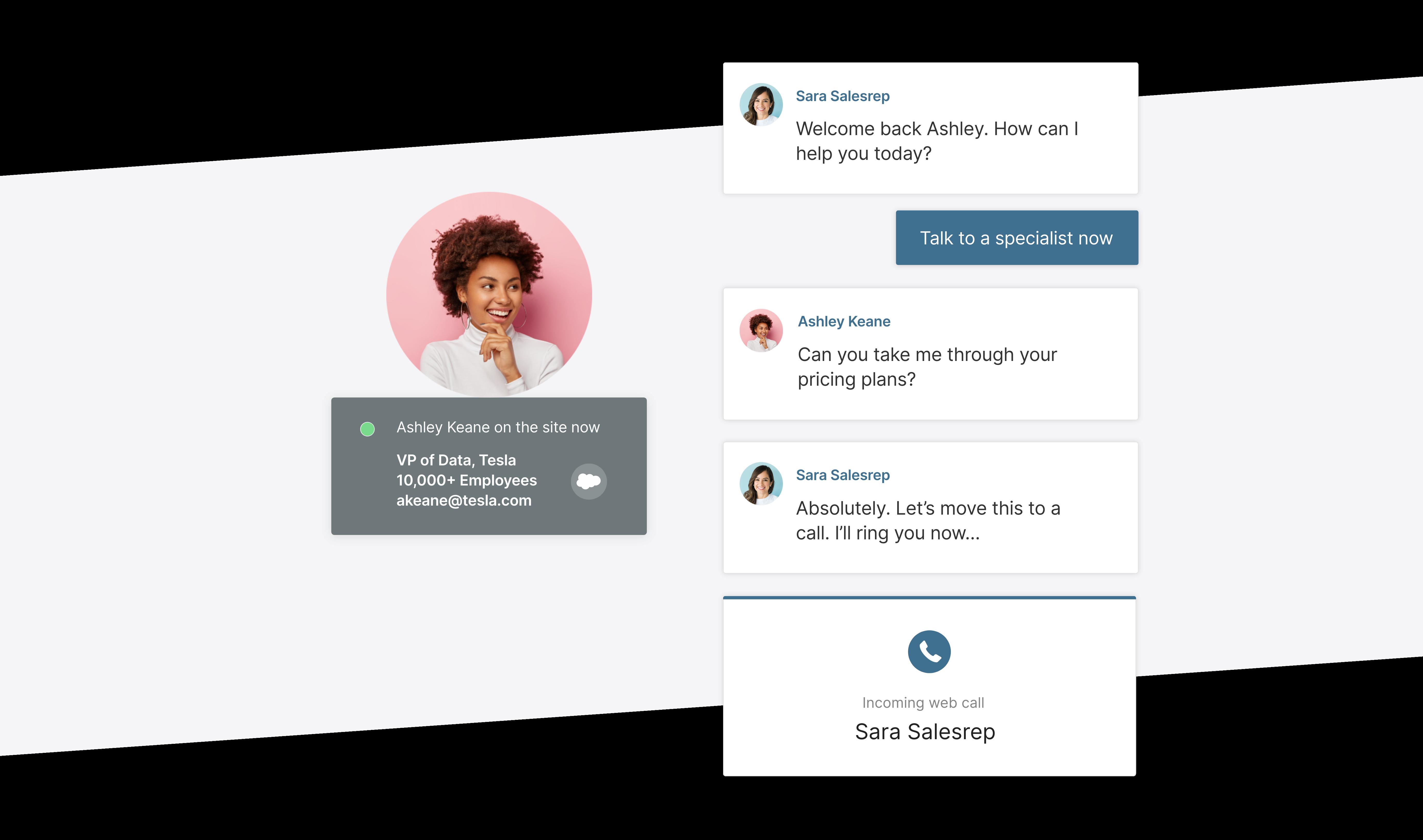 Qualified Conversational Marketing Platform