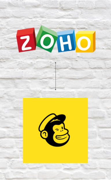 Zoho CRM and MailChimp Integration with Zapier