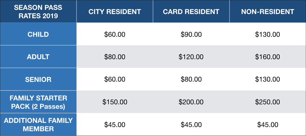 aqua park pricing season passes