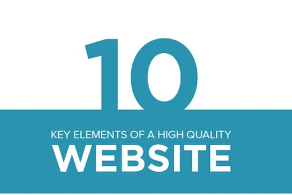 10 essential parts of highly ranked websites