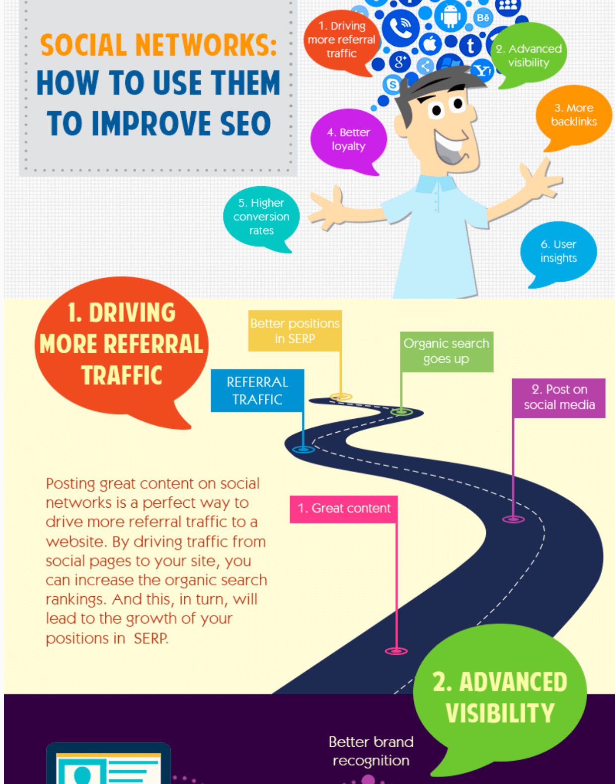 How to Use Social Media to Improve Your SEO and Rank Higher on Google