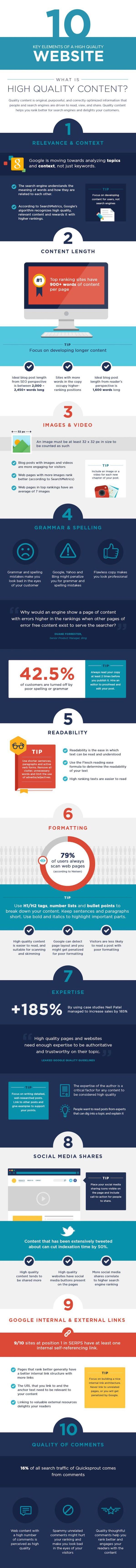 10 Key Elements of a high quality website image