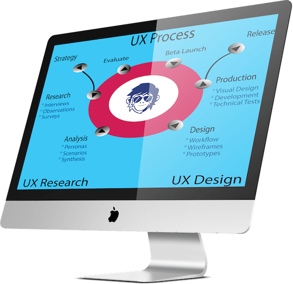 Funky Howler and UX Designed Websites