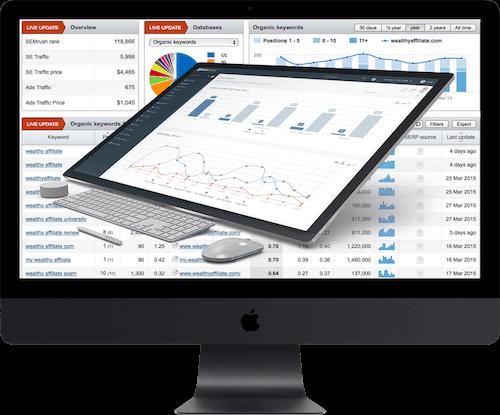 SEO Optimised Websites