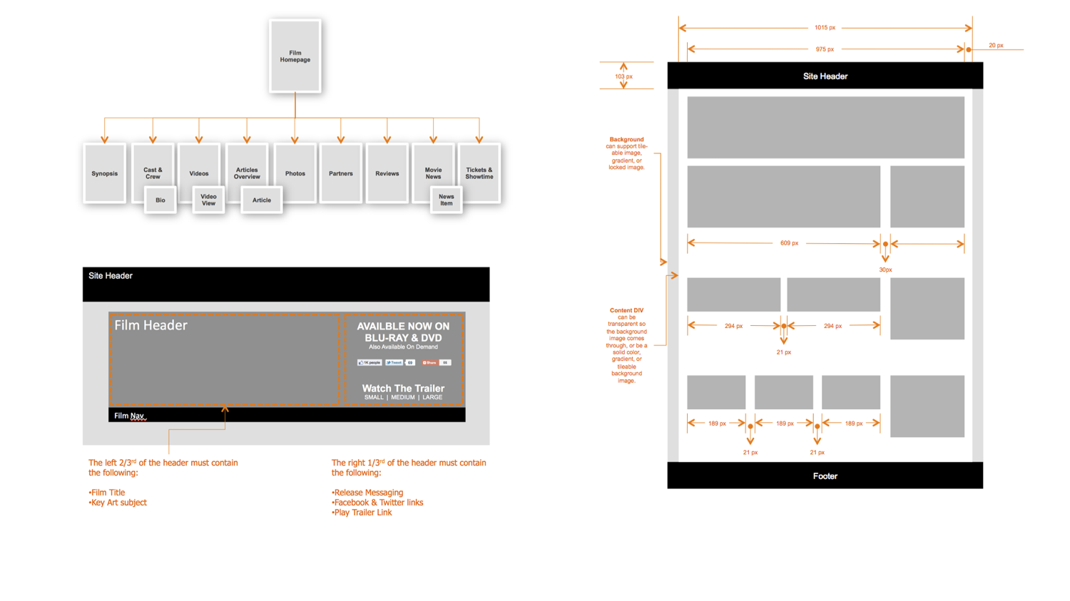 Sample Wireframes