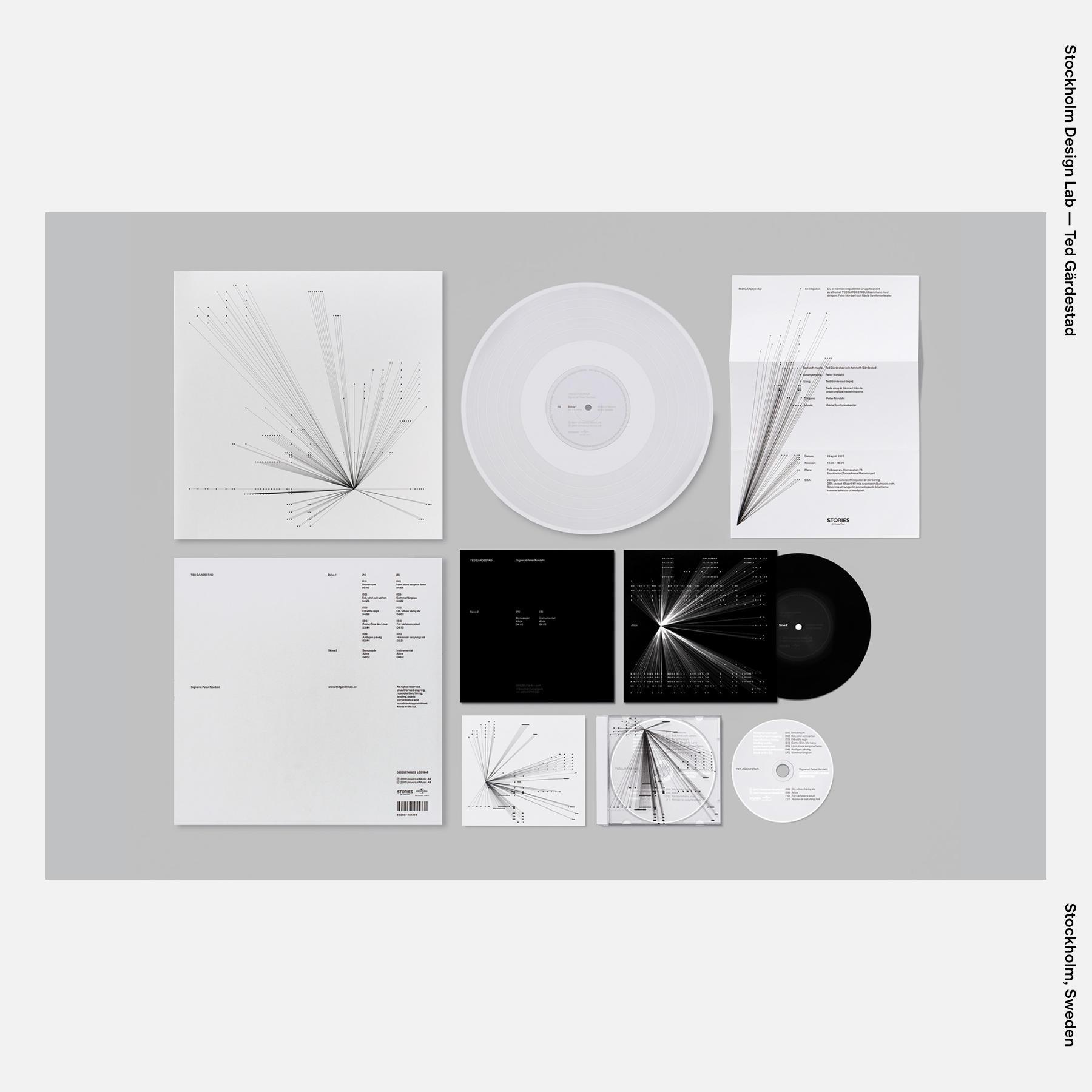 Stockholm Design Lab — Ted Gärdestad