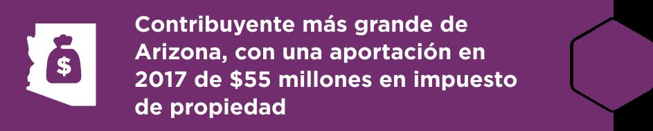 Contribuyente más grande de Arizona, con una aportación en 2017 de $55 millones en impuesto  de propiedad.