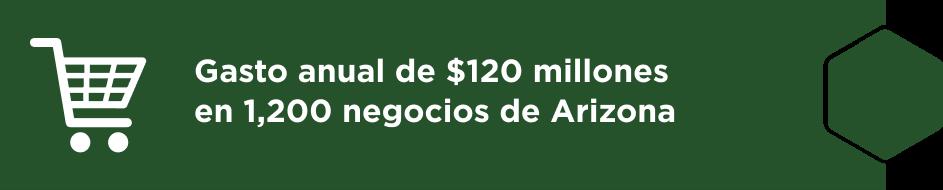 Gasto anual de $120 millones en 1,200 negocios de Arizona.