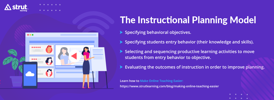 The Instructional Planning Model