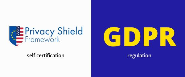 privacy shield vs gdpr