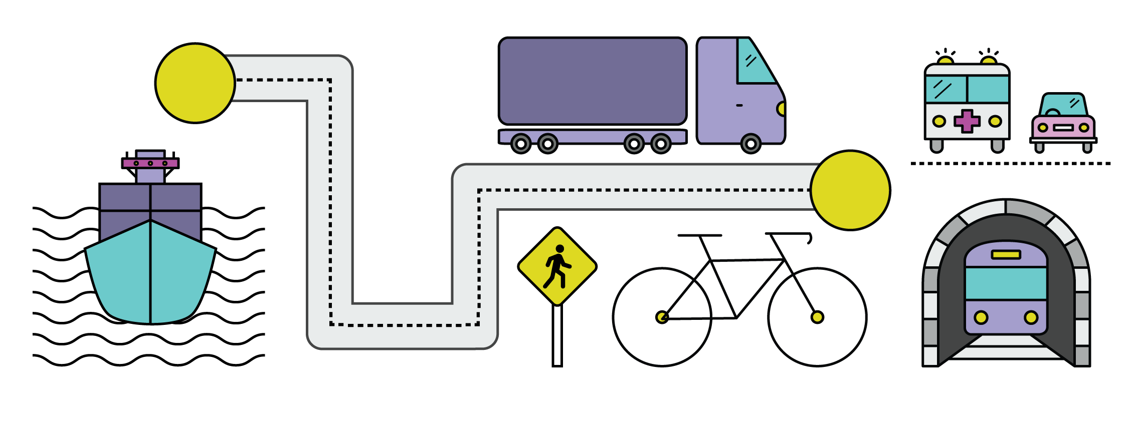 Connected transportation means more than just roadways, it covers all of our transportation system needs, from ship passage to cycling, to emergency vehicles and the light rail.