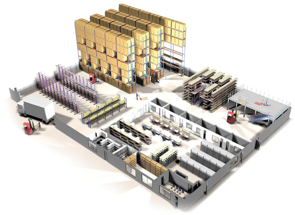 Image of a Intralogistics layout, racking, warehouse layout and distribution system