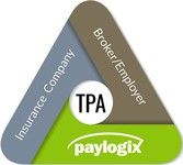 2007 Paylogix creates an independent third part administrator for employee benefits