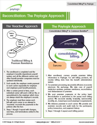 Reconciliation: The Paylogix Approach