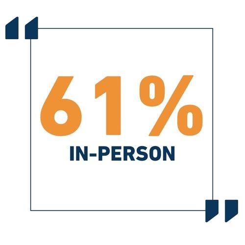 61%2525%2Bin%2Bperson%2B.jpg