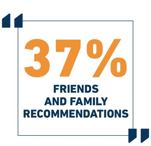 37%25+friends+and+family.jpg