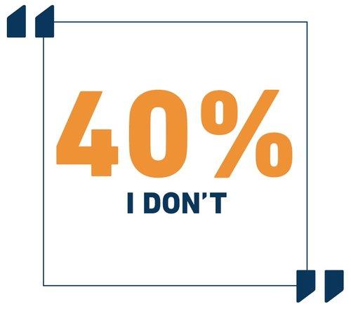 40%25+I+dont+.jpg