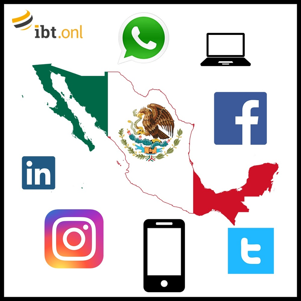 Cross-cultural Marketing Tactics: Targeting Audiences in U.S. vs. Mexico