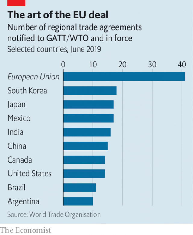 Trade agreement: Argentina, Brazil, Paraguay & Uruguay with EU
