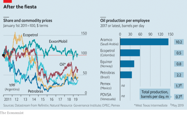 Photo courtesy of The Economist