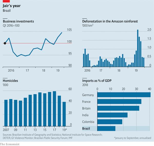 Graphic Courtesy of The Economist