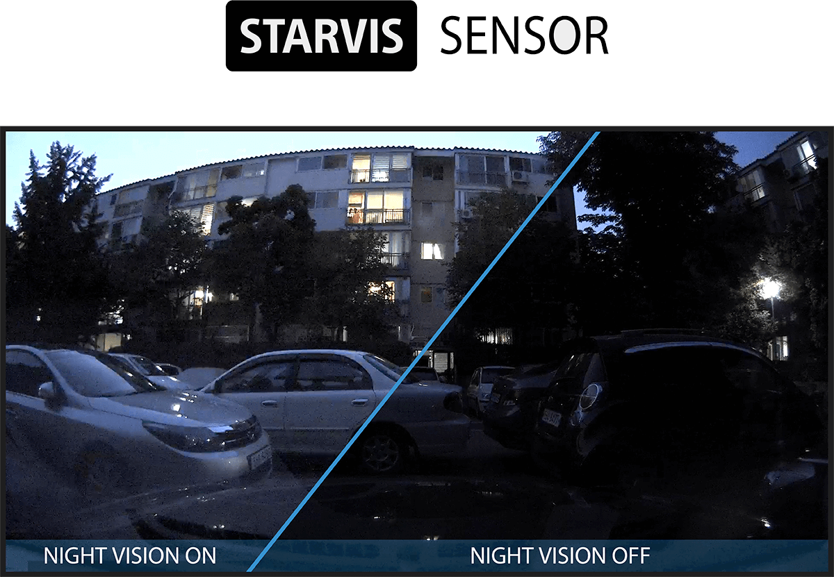 Sony starvis sensor