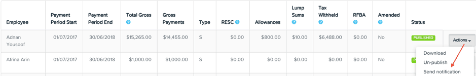 Employee's payment summary