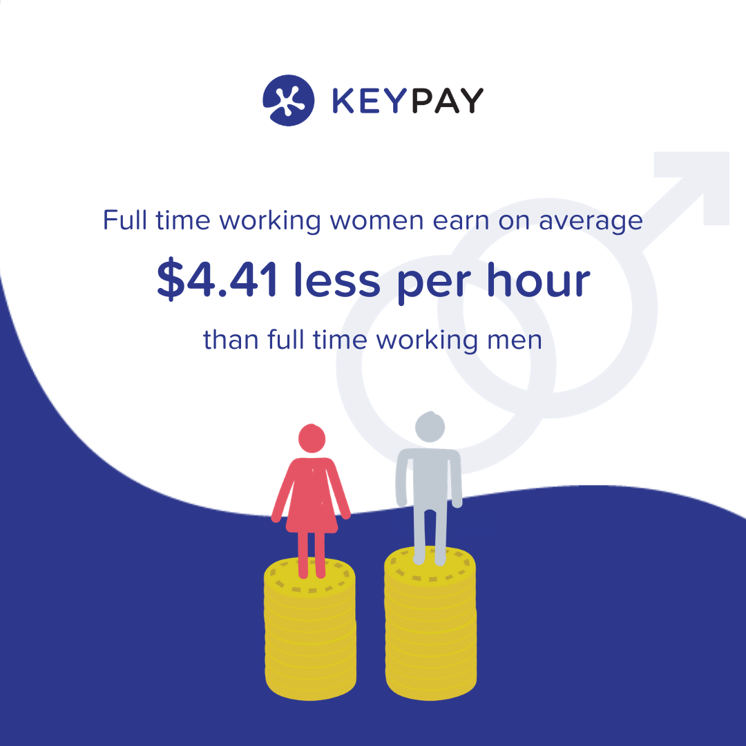 Gender Pay Gap Report statistic