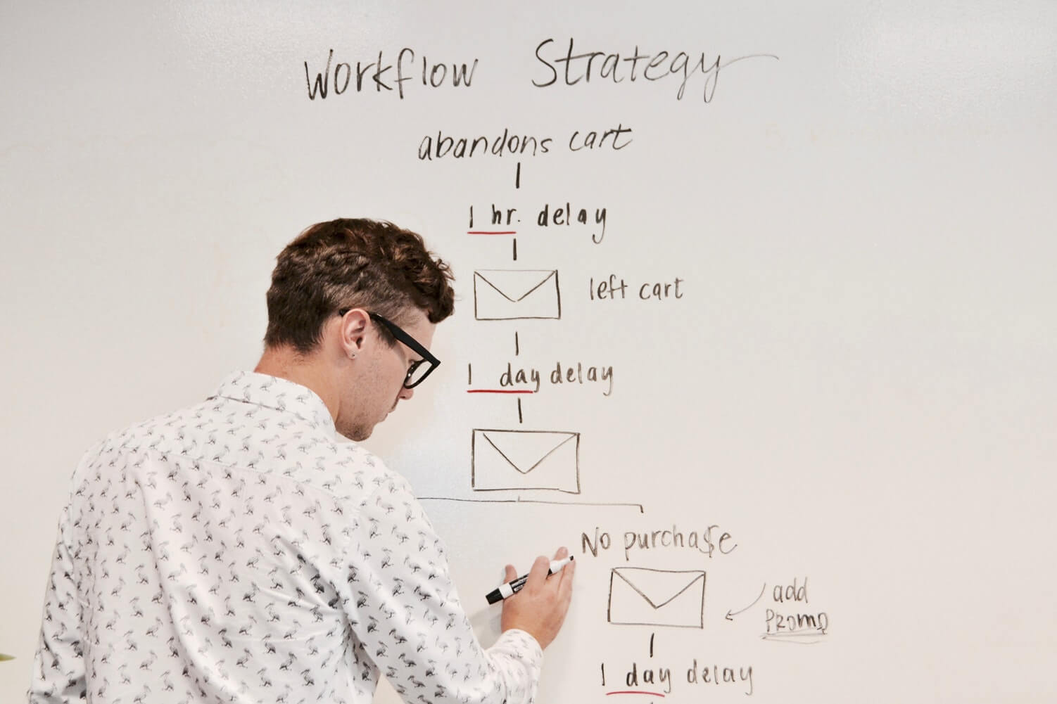 workflow strategy drawn on a white board