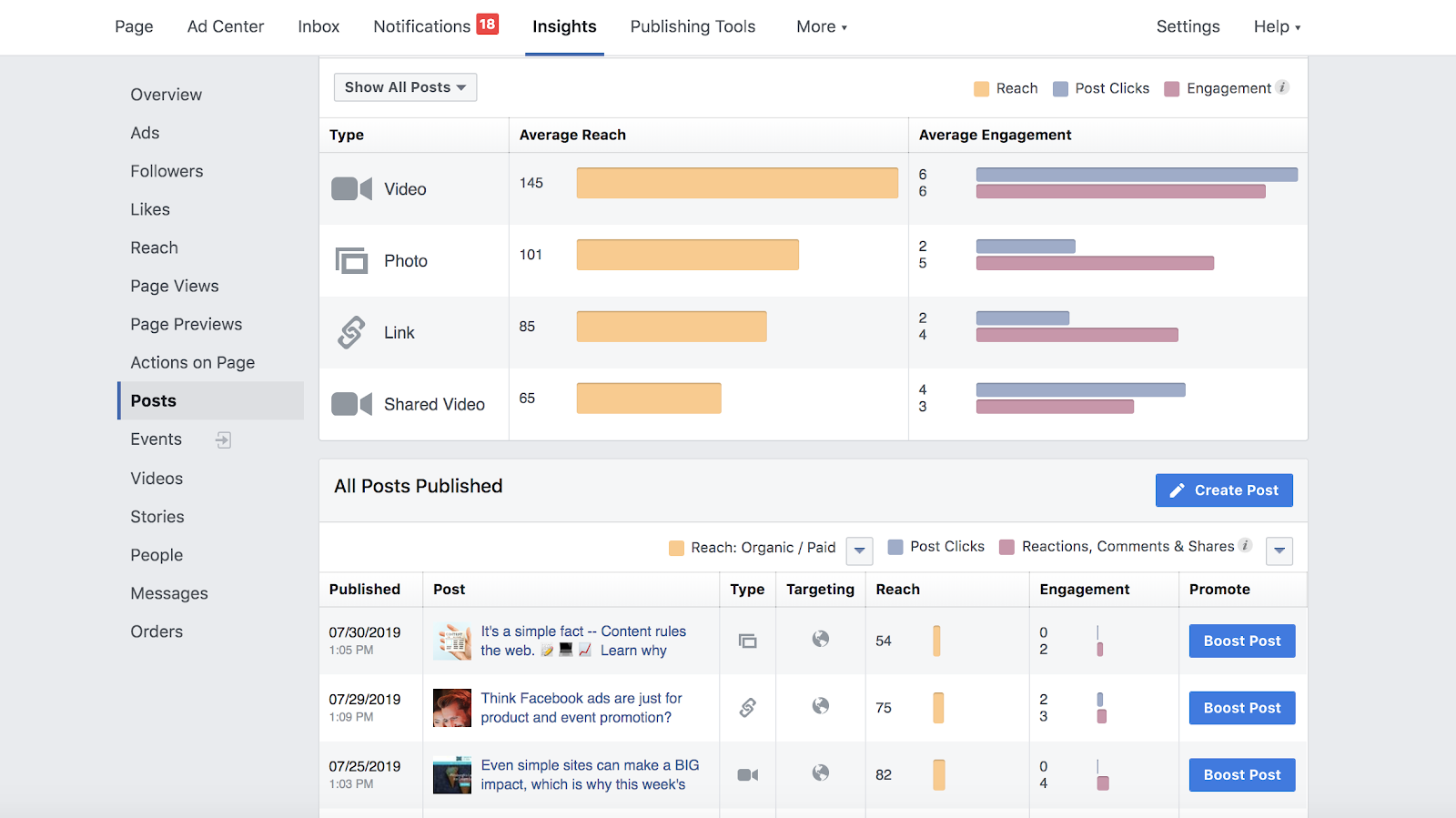 Responsival Facebook Insights
