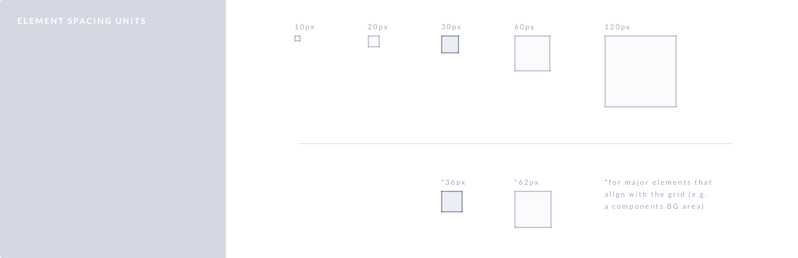 smart host element spacing units