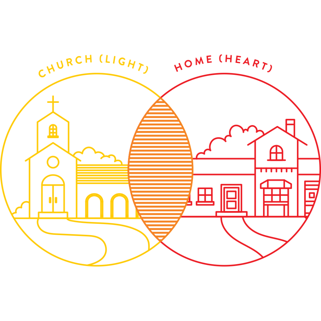 Icons of church and home