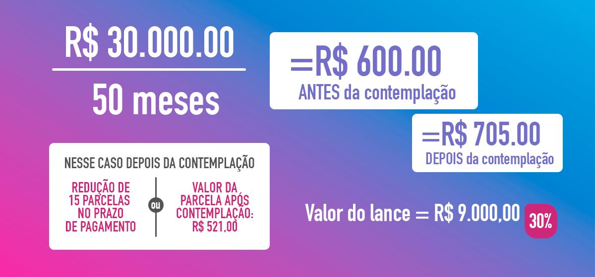 Tabela Assembleia Consórcio - UP Consórcios