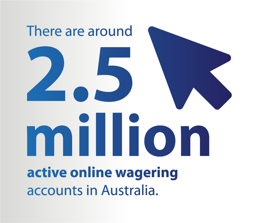 Infographic showing there are 2.5 million active online wagering accounts in Australia.