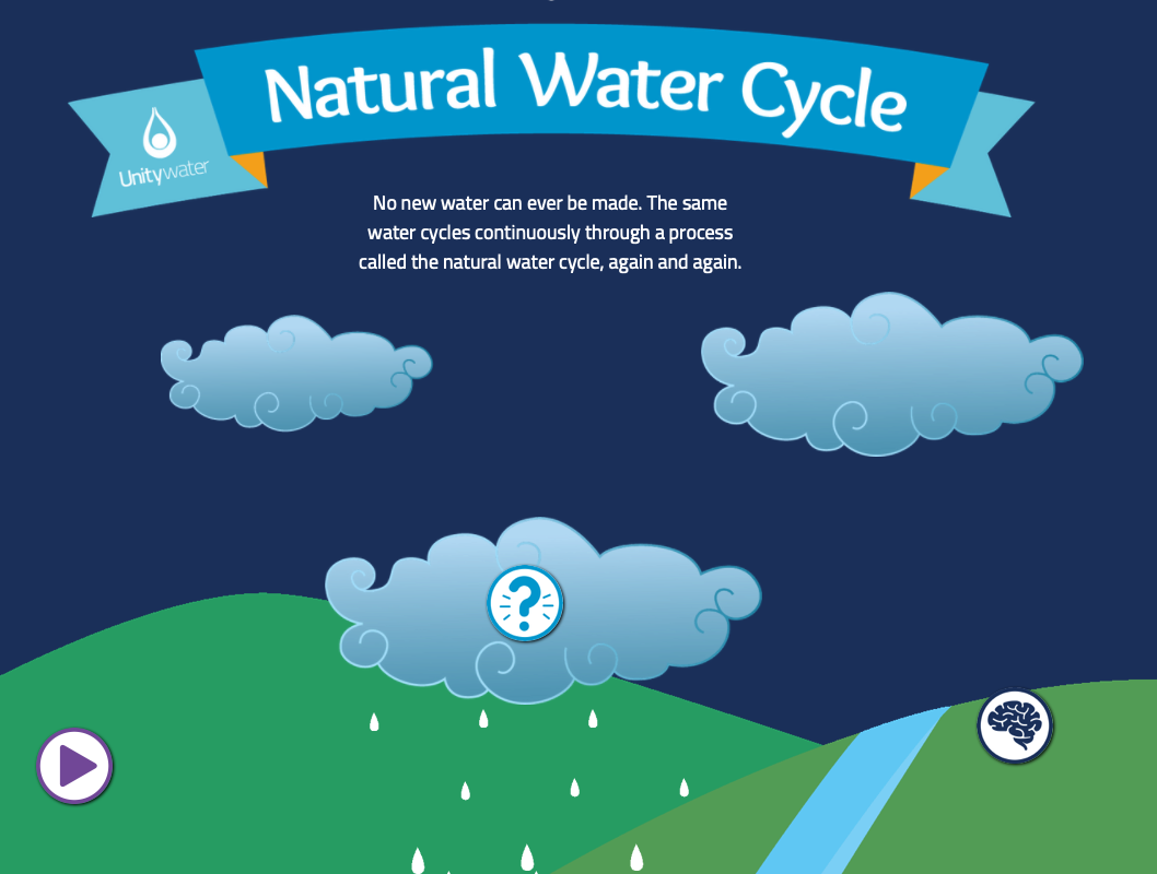 Screenshot from the interactive web story we developed for Unitywater. It shows graphics of clouds with text explaining about the urban water cycle.